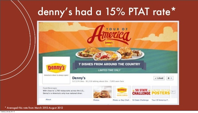 denny's had a 15% PTAT rate*      * Averaged this rate from March 2012-August 2012Tuesday, January 29, 13