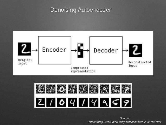 Denoising Autoencoder Keras Github