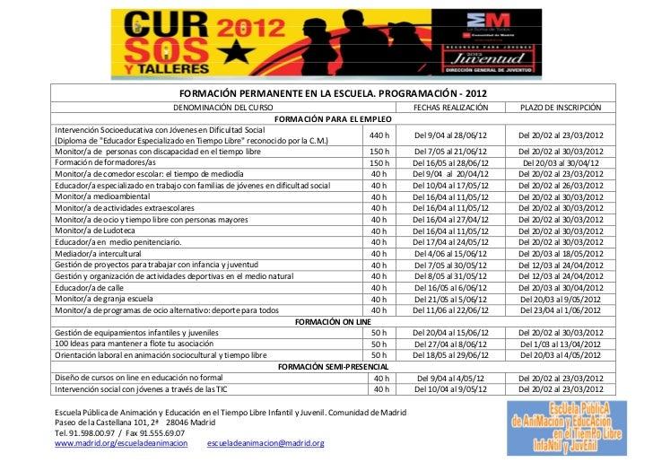 FORMACIÓN PERMANENTE EN LA ESCUELA. PROGRAMACIÓN - 2012                                 DENOMINACIÓN DEL CURSO            ...