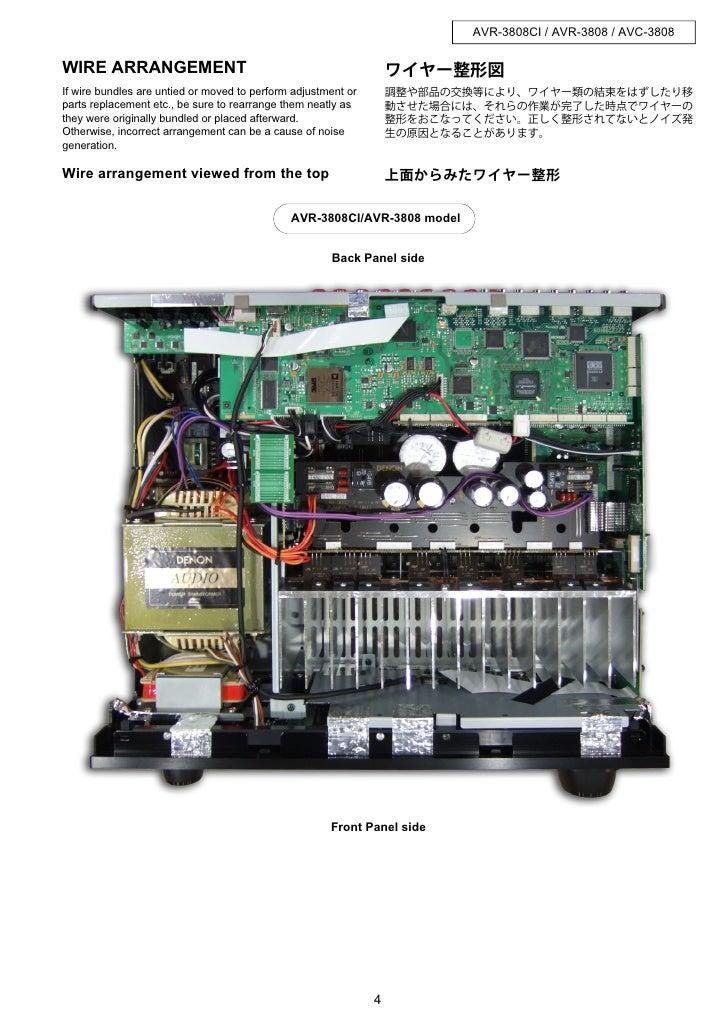 denon 3808 user manual free owners manual u2022 rh wordworksbysea com avr 3808 manual avr-3808ci manual