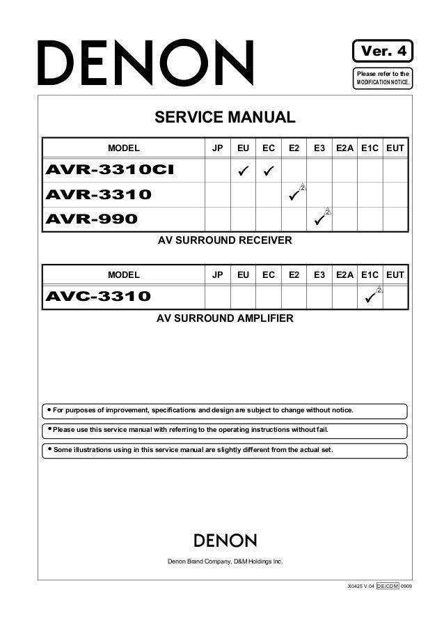 denon avr 3310 service manual rh slideshare net denon receiver service manual Denon Service Manuals