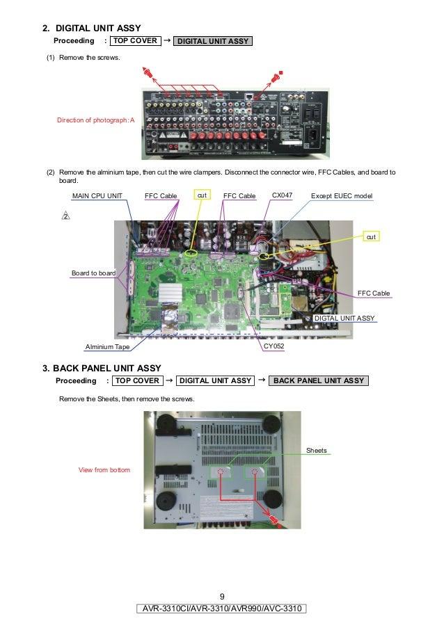 Denon AVR 3310 service manual