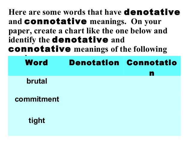 Denotation And Connotation