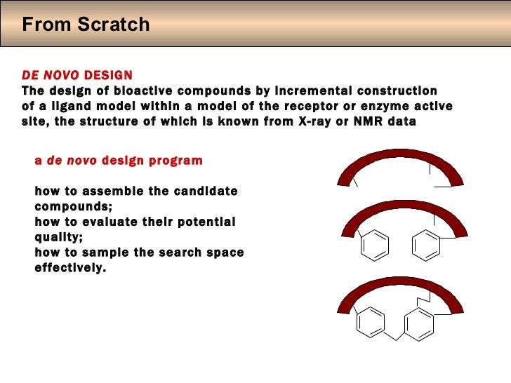 De novo drug design Slide 2
