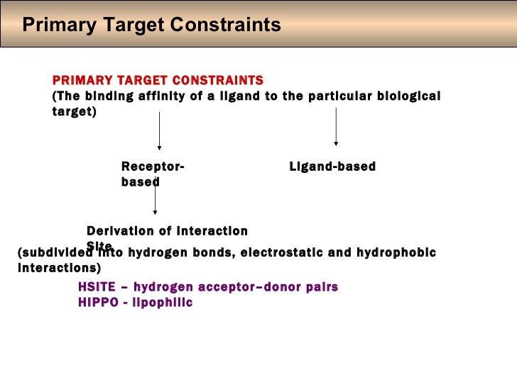 De novo drug design Slide 3