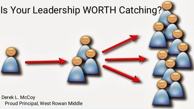Is Your Leadership WORTH Catching? Derek L. McCoy Proud Principal, West Rowan Middle