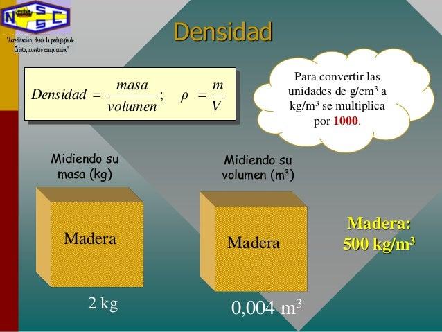 Densidad y presi n - Convertir kg en m3 ...