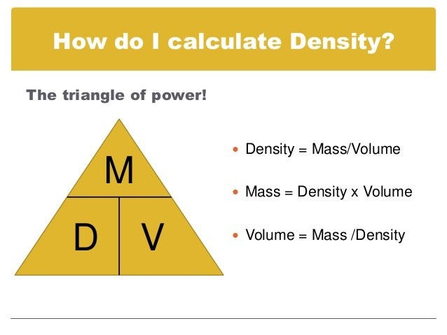 Calculating Density 101