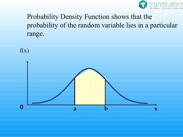 Density Function | Statistics