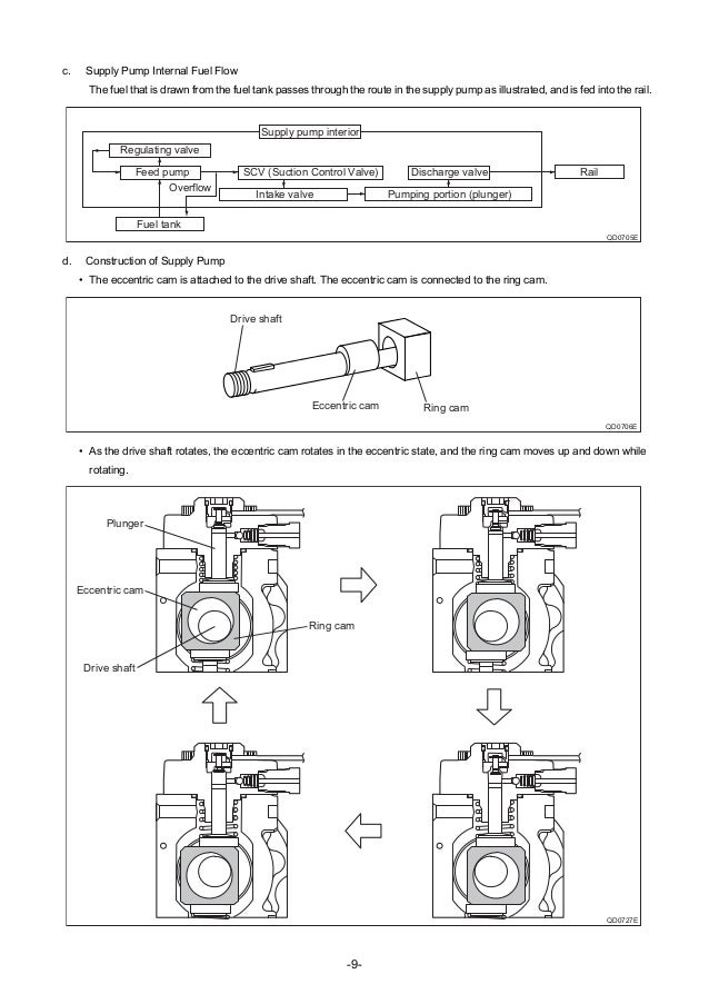 denso common rail system for nissan