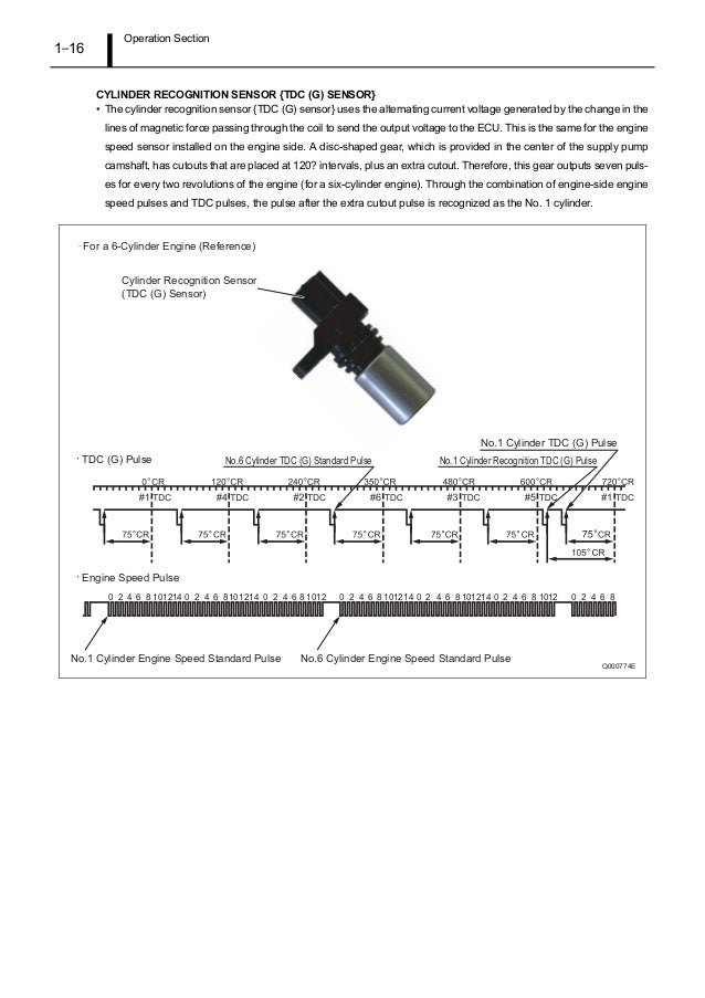 Denso Common Rail Injector Service Manual