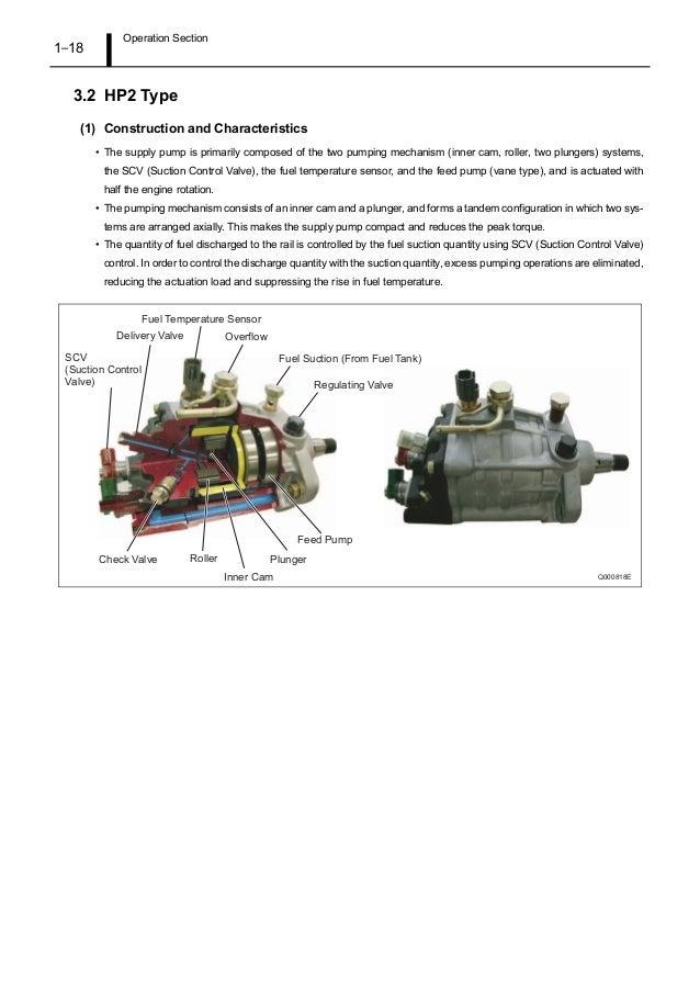 denso pump diagram