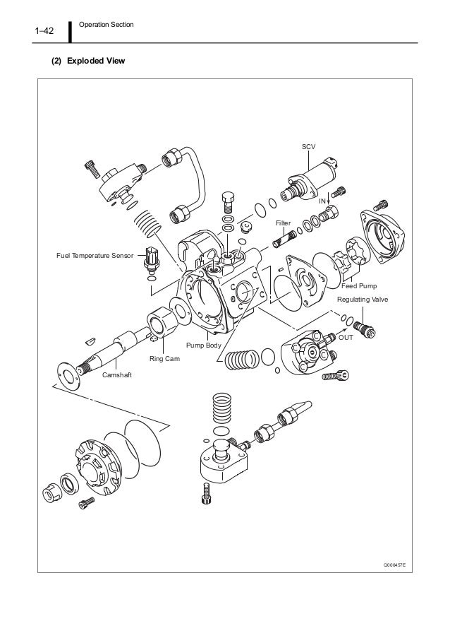 Denso Hp 3 Servis Manual