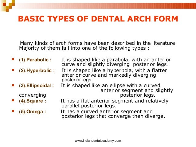 Dental Arch Forms Certified Fixed Orthodontic Courses By