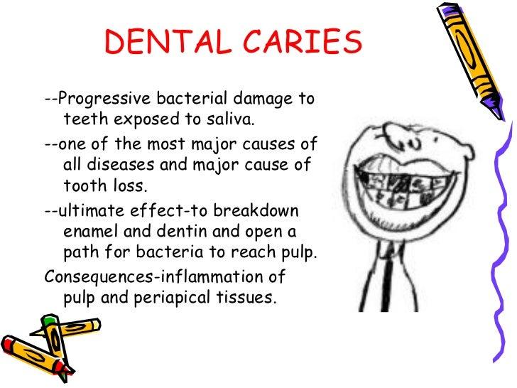 Dental caries ppt