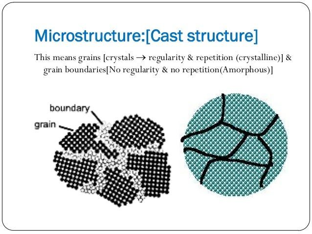 Surface and Grain Boundary Segregation in Metal Oxides