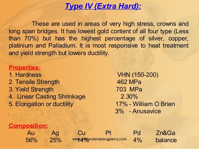 Type IV (Extra Hard): These are used in areas of very high stress, crowns and long span bridges. It has lowest gold conten...
