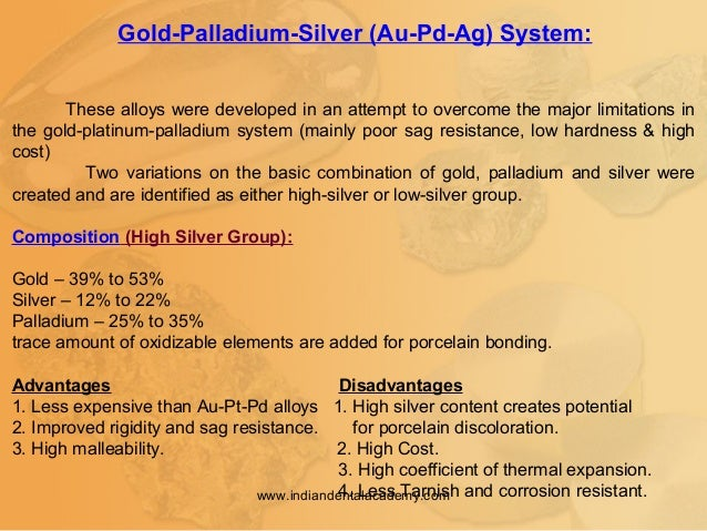 Gold-Palladium-Silver (Au-Pd-Ag) System: These alloys were developed in an attempt to overcome the major limitations in th...