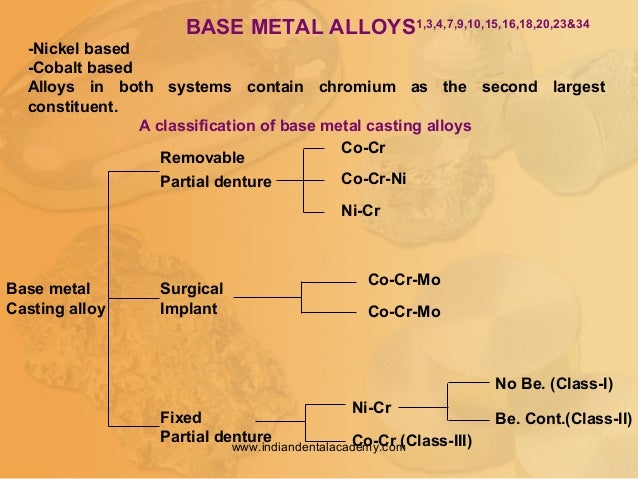 BASE METAL ALLOYS1,3,4,7,9,10,15,16,18,20,23&34 -Nickel based -Cobalt based Alloys in both systems contain chromium as the...