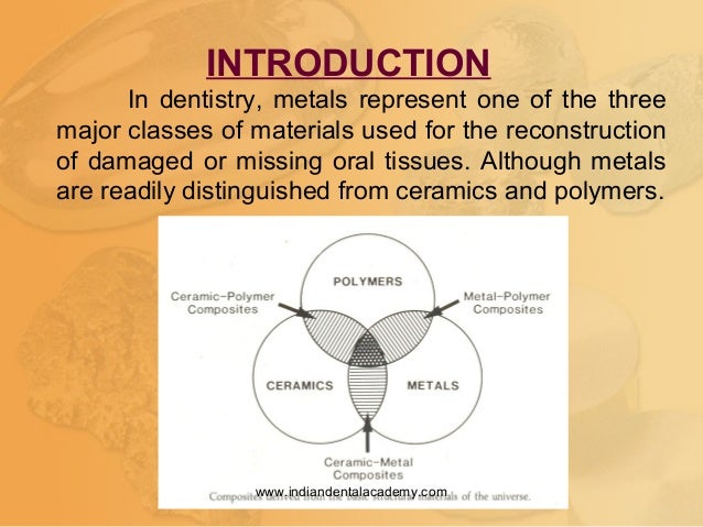 INTRODUCTION In dentistry, metals represent one of the three major classes of materials used for the reconstruction of dam...