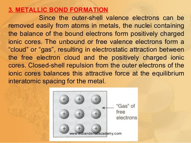 3. METALLIC BOND FORMATION Since the outer-shell valence electrons can be removed easily from atoms in metals, the nuclei ...
