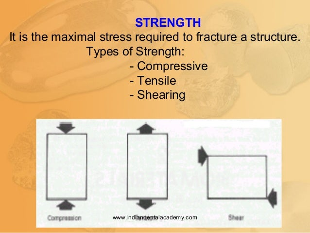 STRENGTH It is the maximal stress required to fracture a structure. Types of Strength: - Compressive - Tensile - Shearing ...