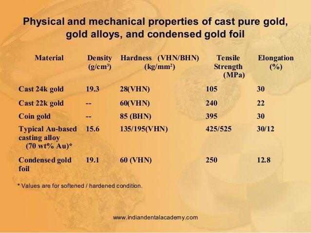 Material Density (g/cm3 ) Hardness (VHN/BHN) (kg/mm2 ) Tensile Strength (MPa) Elongation (%) Cast 24k gold 19.3 28(VHN) 10...