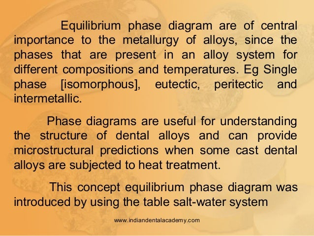 Equilibrium phase diagram are of central importance to the metallurgy of alloys, since the phases that are present in an a...