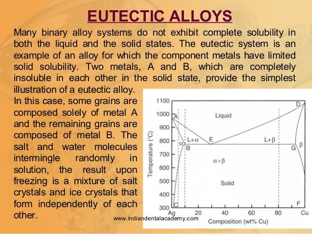 Many binary alloy systems do not exhibit complete solubility in both the liquid and the solid states. The eutectic system ...