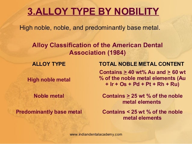 High noble, noble, and predominantly base metal. ALLOY TYPE TOTAL NOBLE METAL CONTENT High noble metal Contains > 40 wt% A...