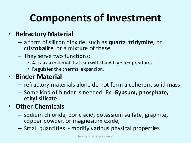 Dental casting investment material