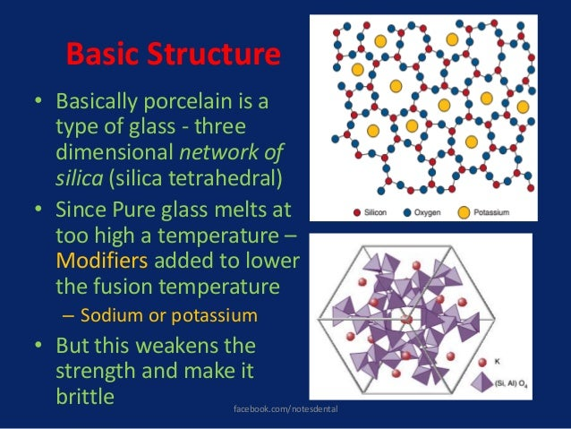 Basic Structure • Basically porcelain is a type of glass - three dimensional network of silica (silica tetrahedral) • Sinc...