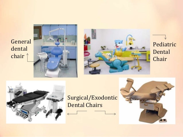19. General Dental Chair Pediatric ...