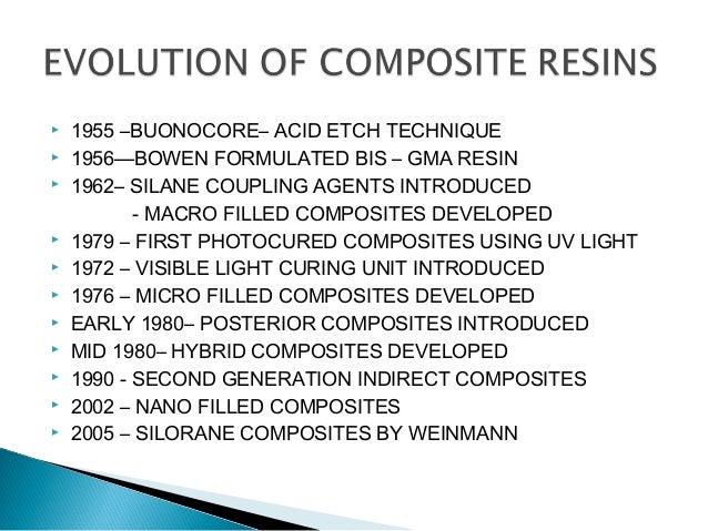 Dentalcomposite (1) Slide 3