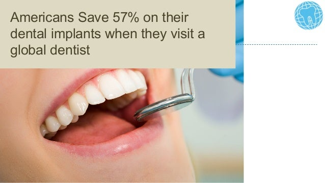 Dental Implant Cost United States