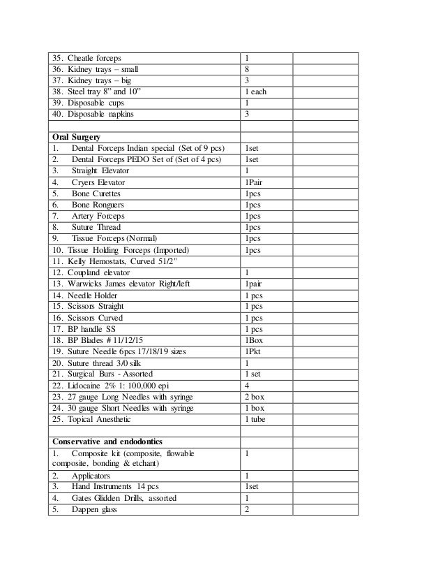 Dental materials list
