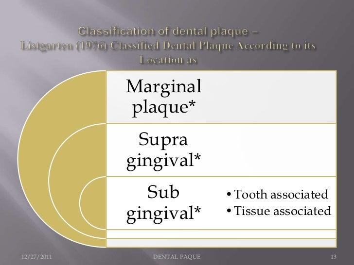 Marginal             plaque*              Supra             gingival*                Sub            •Tooth associated     ...