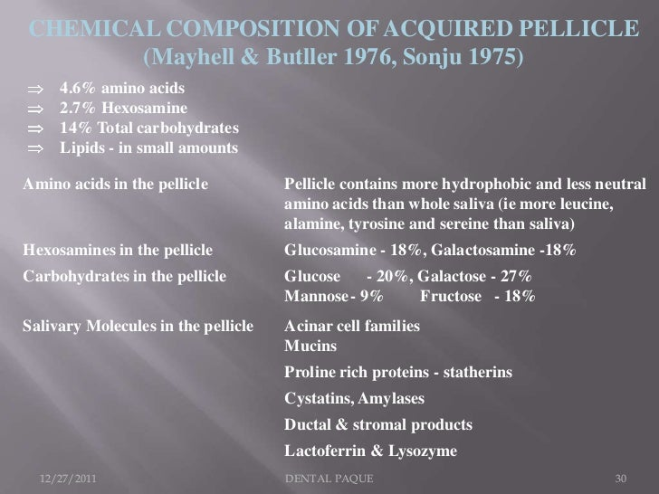 CHEMICAL COMPOSITION OF ACQUIRED PELLICLE       (Mayhell & Butller 1976, Sonju 1975)     4.6% amino acids     2.7% Hexosam...
