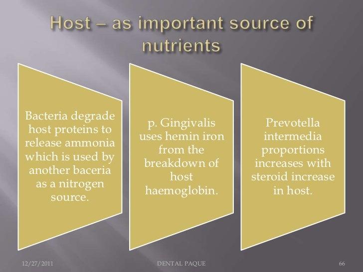 Bacteria degrade                     p. Gingivalis        Prevotella host proteins to                    uses hemin iron  ...
