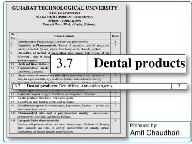 Dental products pharmaceutical inorganic chemistry