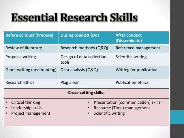 extended writing and research skills course book pdf