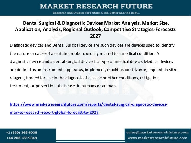 Dental Surgical & Diagnostic Devices Market Analysis, Market Size, Application, Analysis, Regional Outlook, Competitive St...