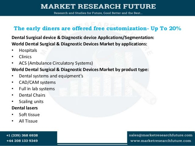 dental diagnostic surgical equipment market Get latest market research reports on dental diagnostic & surgical equipment industry analysis and market report on dental diagnostic & surgical equipment is a syndicated market report.