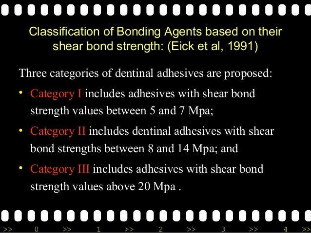 >> 0 >> 1 >> 2 >> 3 >> 4 >> Classification of Bonding Agents based on their shear bond strength: (Eick et al, 1991) Three ...