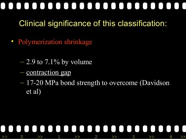 >> 0 >> 1 >> 2 >> 3 >> 4 >> Clinical significance of this classification: • Polymerization shrinkage – 2.9 to 7.1% by volu...
