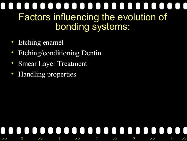>> 0 >> 1 >> 2 >> 3 >> 4 >> Factors influencing the evolution of bonding systems: • Etching enamel • Etching/conditioning ...