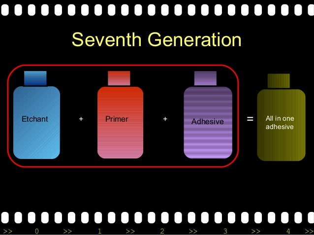 >> 0 >> 1 >> 2 >> 3 >> 4 >> Seventh Generation Etchant Primer Adhesive+ + Etchant Primer Adhesive = All in one adhesive
