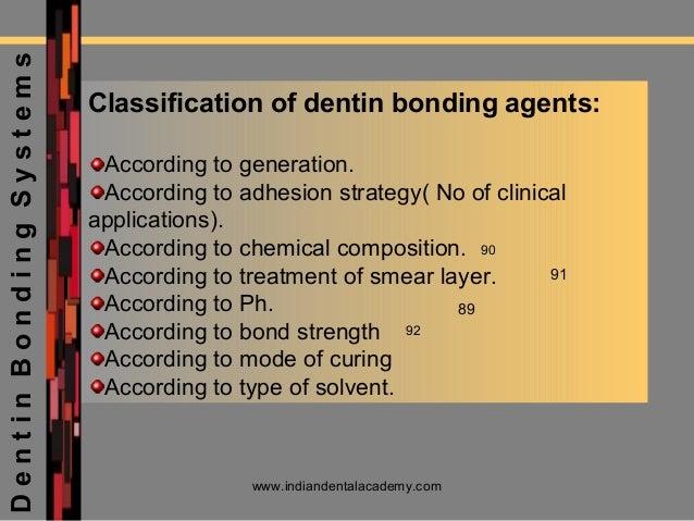 types of dental bonding agents Dentin bonding systems /prosthodontic courses