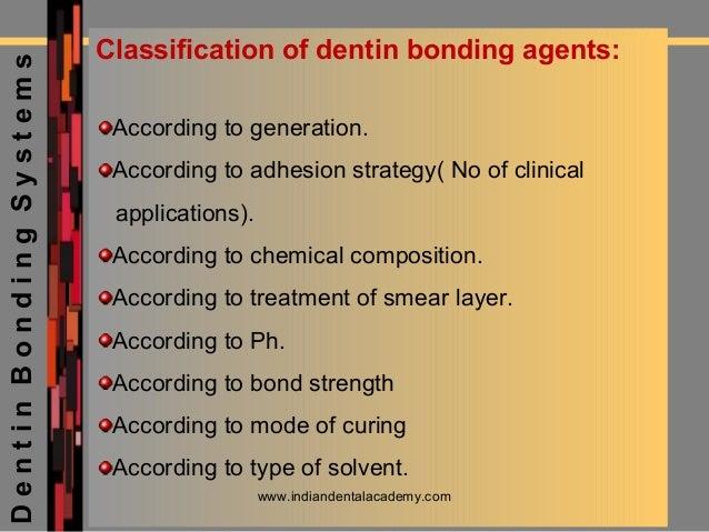 types of dental bonding agents Dentin bonding systems 2