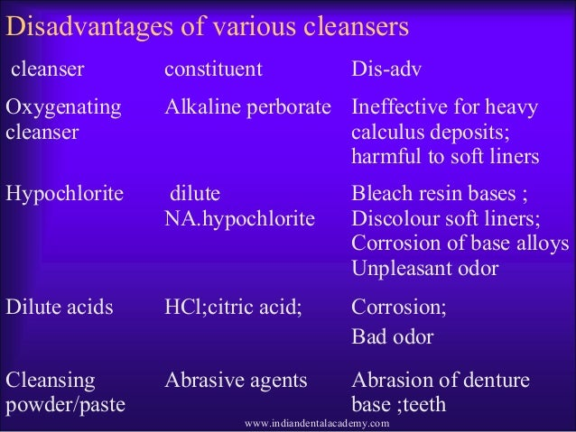 Denture Adhesives And Cleansers Orthodontics Information